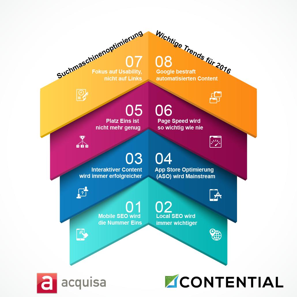 SEO-Trends-2016-Infografik-Contential