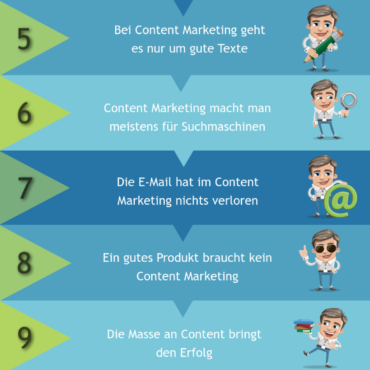 infografik-content-marketing-mythen-320454-2