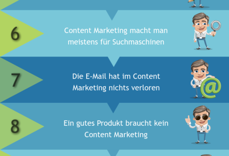 Die größten Content-Marketing-Mythen