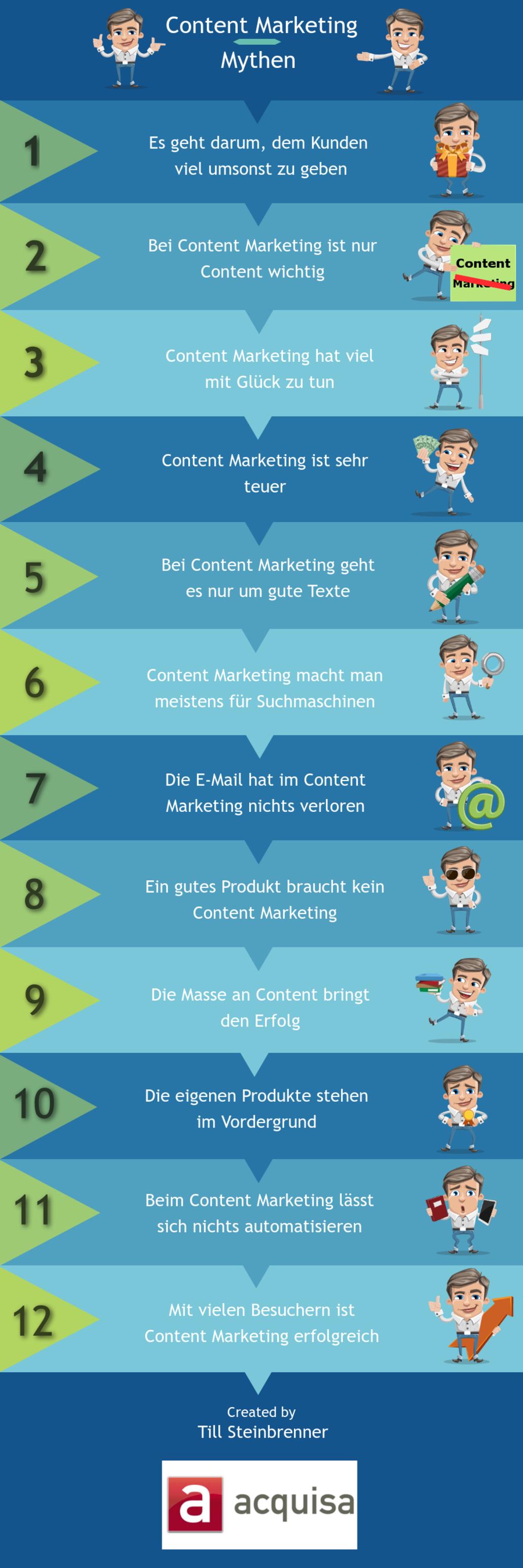 infografik-content-marketing-mythen-320454-2