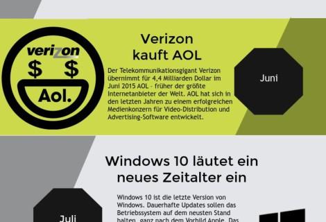 Der digitale Jahresrückblick 2015