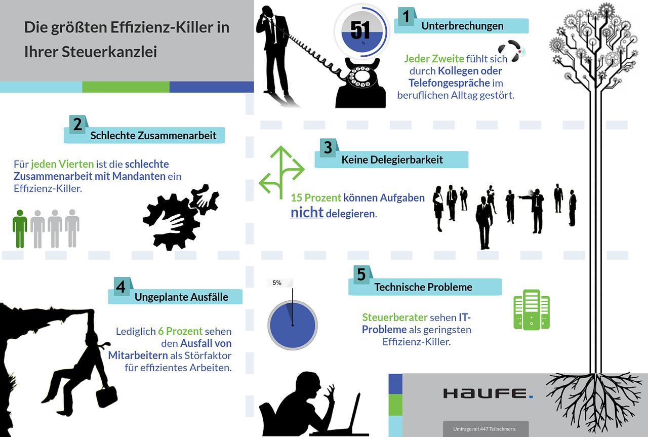 infografik-kanzleieffizienz