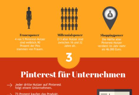 Pinterest Statistiken und Wissenswertes