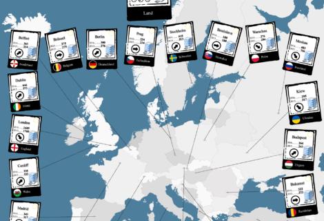 Die Europameisterschaft der Spitzenmieten